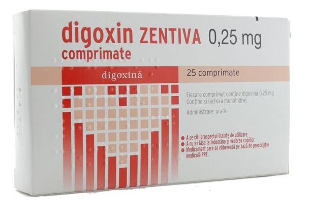 Digoxin